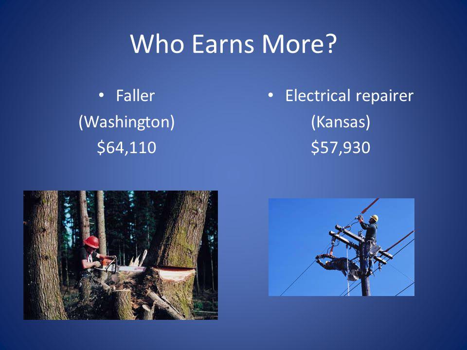 Who Earns More? Faller (Washington) $64,110 Electrical repairer (Kansas) $57,930