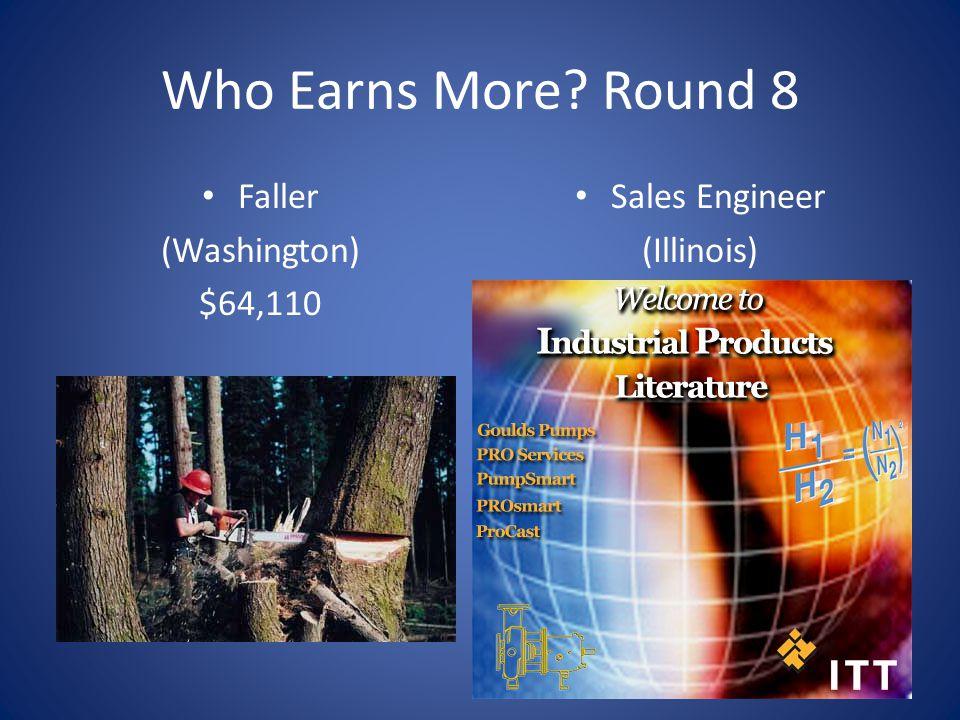 Who Earns More? Round 8 Faller (Washington) $64,110 Sales Engineer (Illinois)
