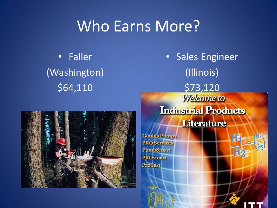 Who Earns More? Faller (Washington) $64,110 Sales Engineer (Illinois) $73,120