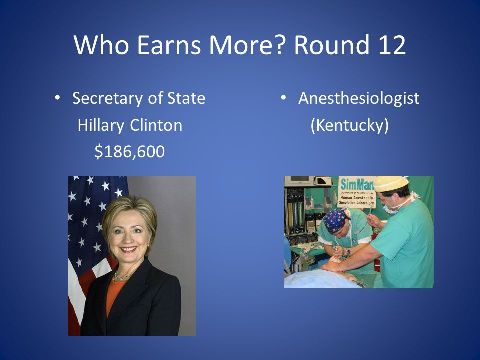 Who Earns More? Round 12 Secretary of State Hillary Clinton $186,600 Anesthesiologist (Kentucky)