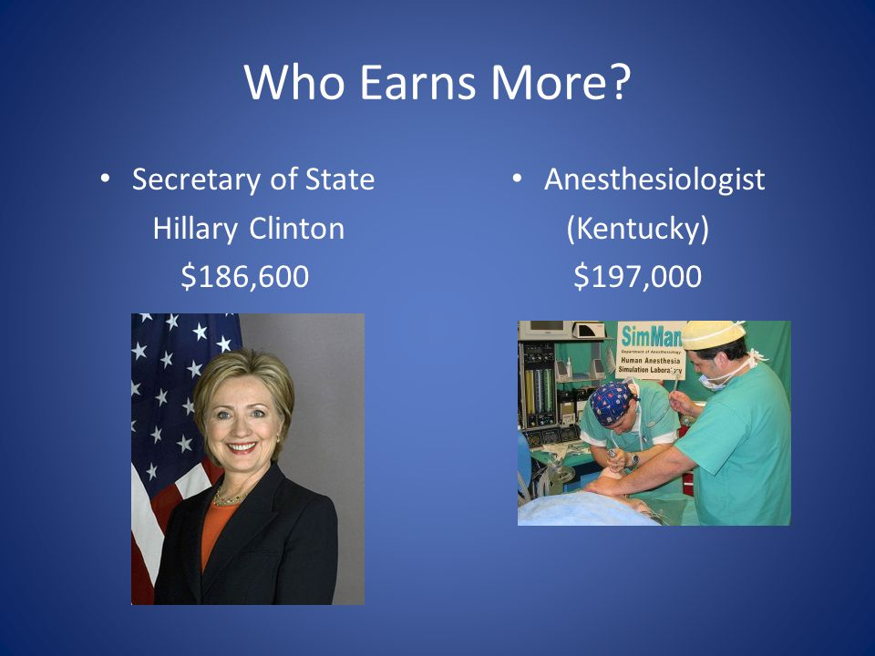 Who Earns More? Secretary of State Hillary Clinton $186,600 Anesthesiologist (Kentucky) $197,000