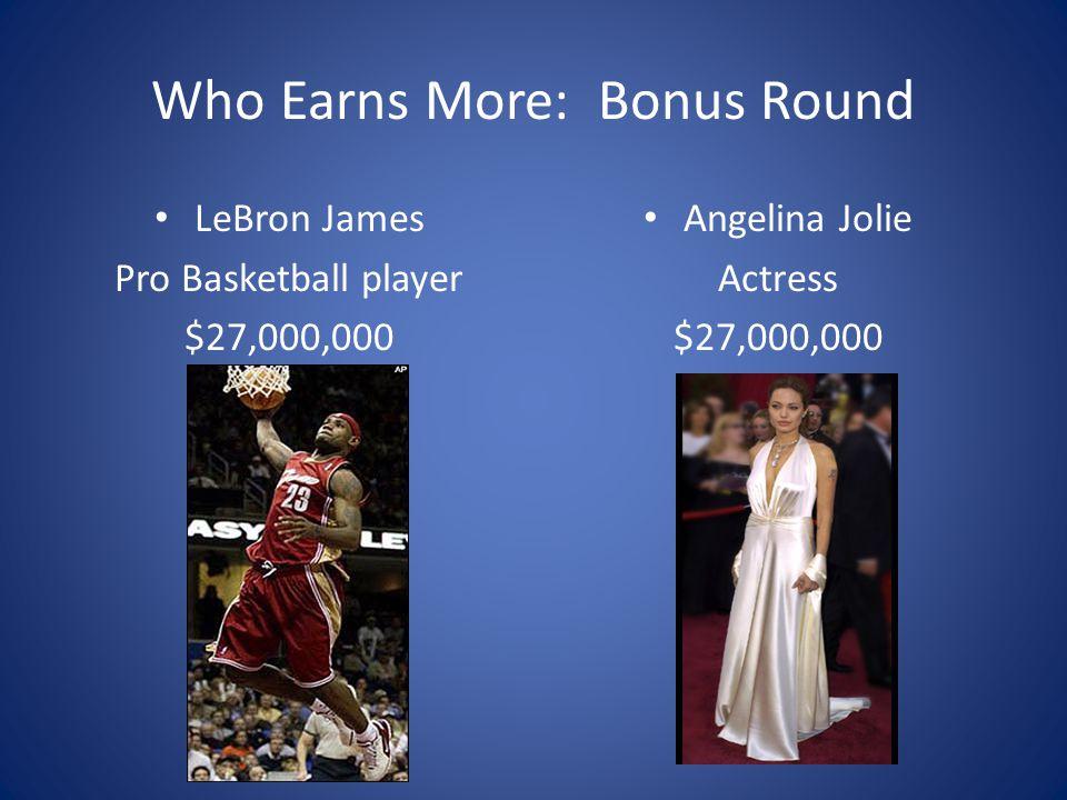 Who Earns More: Bonus Round LeBron James Pro Basketball player $27,000,000 Angelina Jolie Actress $27,000,000