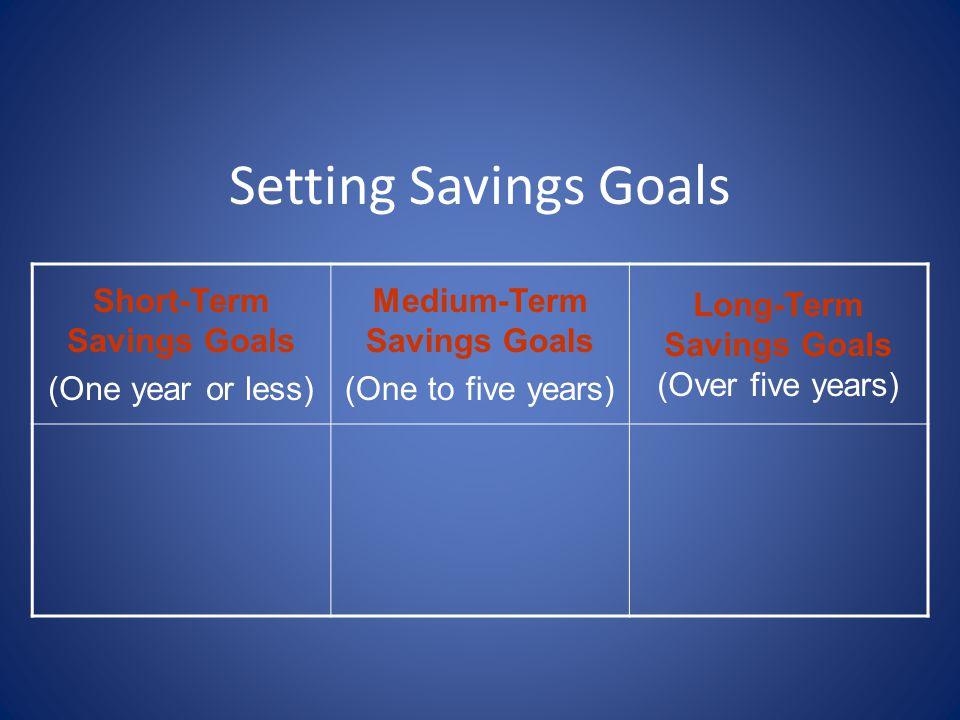Setting Savings Goals Short-Term Savings Goals (One year or less) Medium-Term Savings Goals (One to five years) Long-Term Savings Goals (Over five yea