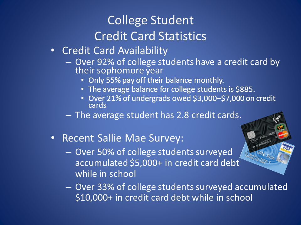 College Student Credit Card Statistics Credit Card Availability – Over 92% of college students have a credit card by their sophomore year Only 55% pay off their balance monthly.