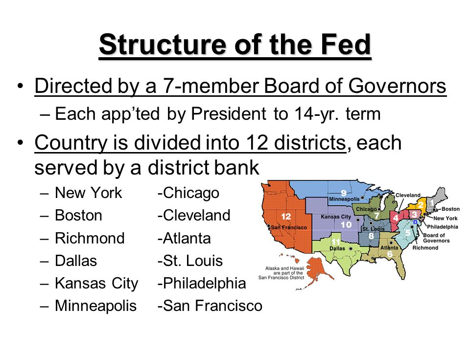 Structure of the Fed Directed by a 7-member Board of Governors –Each appted by President to 14-yr. term Country is divided into 12 districts, each ser