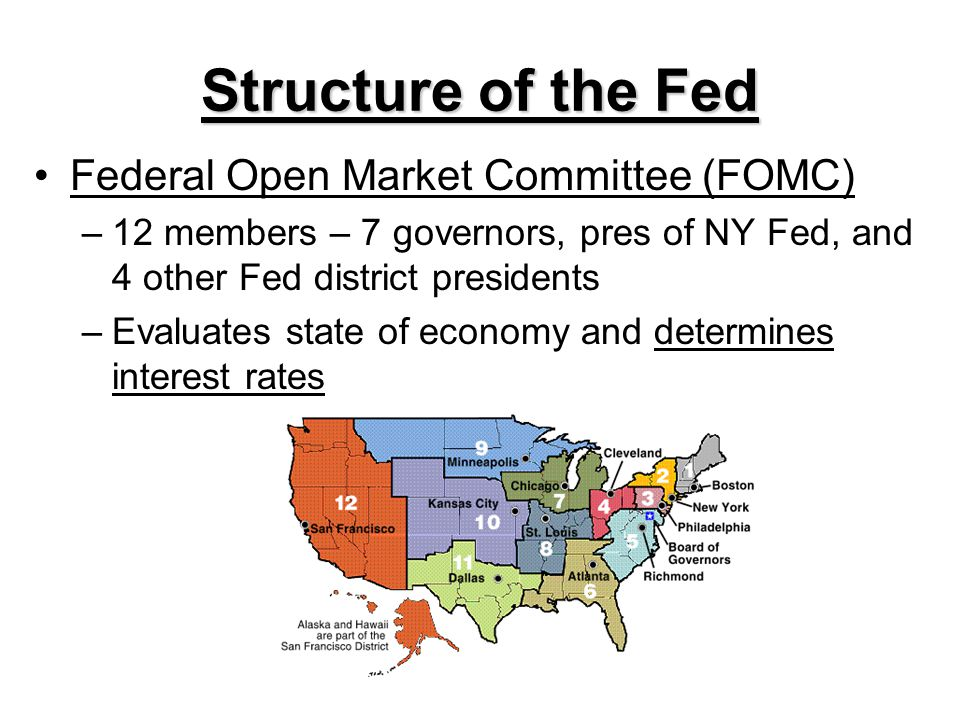 Structure of the Fed Federal Open Market Committee (FOMC) –12 members – 7 governors, pres of NY Fed, and 4 other Fed district presidents –Evaluates state of economy and determines interest rates