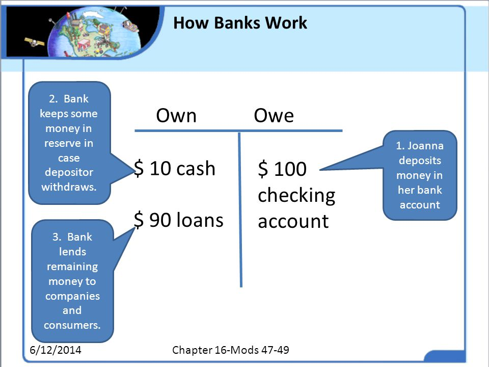How Banks Work 6/12/2014Chapter 16-Mods 47-49 OweOwn $ 100 checking account $ 10 cash $ 90 loans 1. Joanna deposits money in her bank account 2. Bank