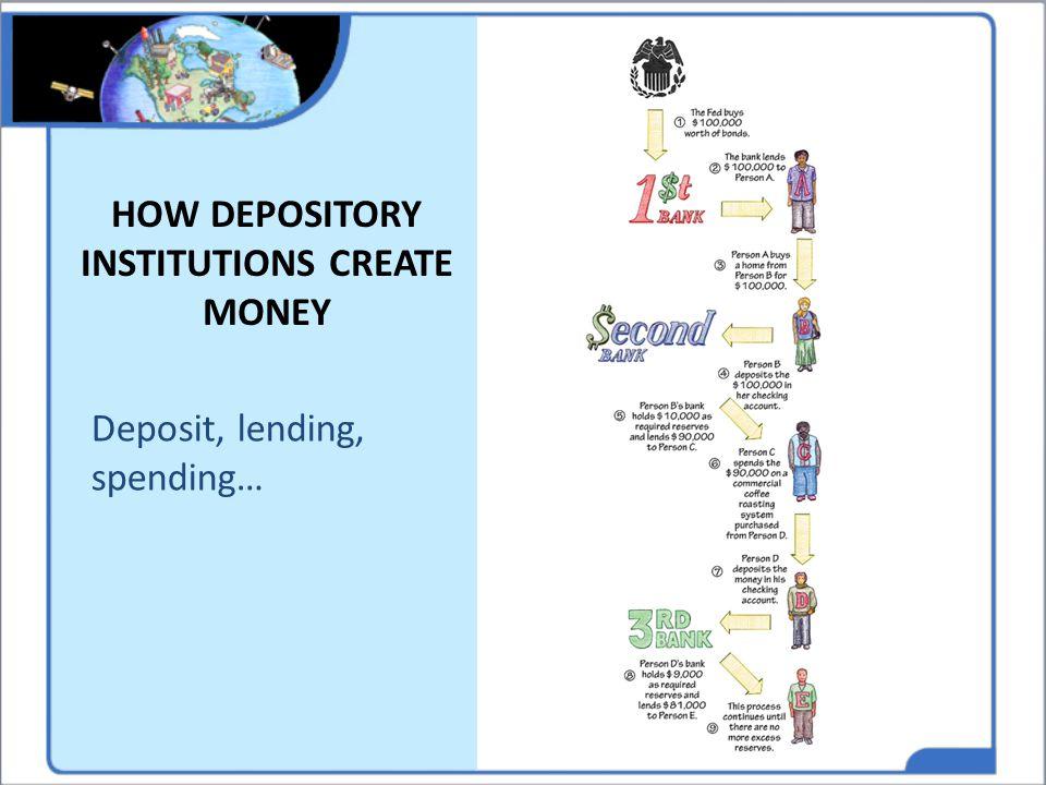 HOW DEPOSITORY INSTITUTIONS CREATE MONEY Deposit, lending, spending…