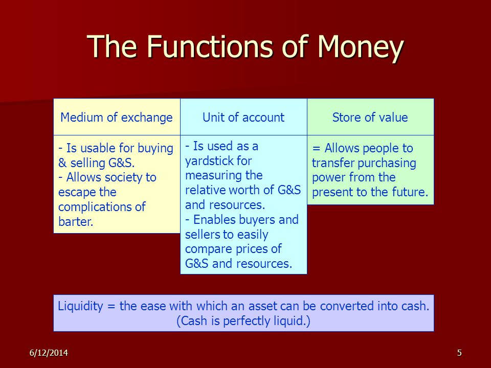 6/12/201416 The Federal Reserve and the Banking System