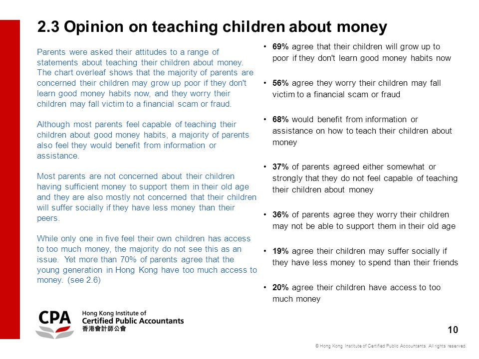 10 © Hong Kong Institute of Certified Public Accountants. All rights reserved. 2.3 Opinion on teaching children about money Parents were asked their a