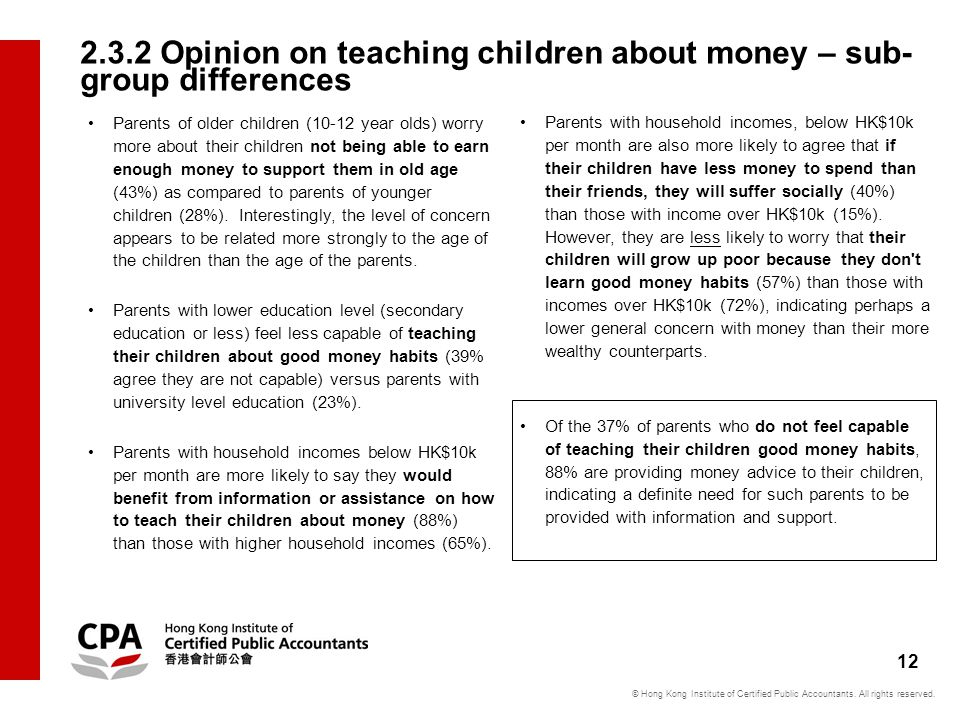 12 © Hong Kong Institute of Certified Public Accountants. All rights reserved. 2.3.2 Opinion on teaching children about money – sub- group differences