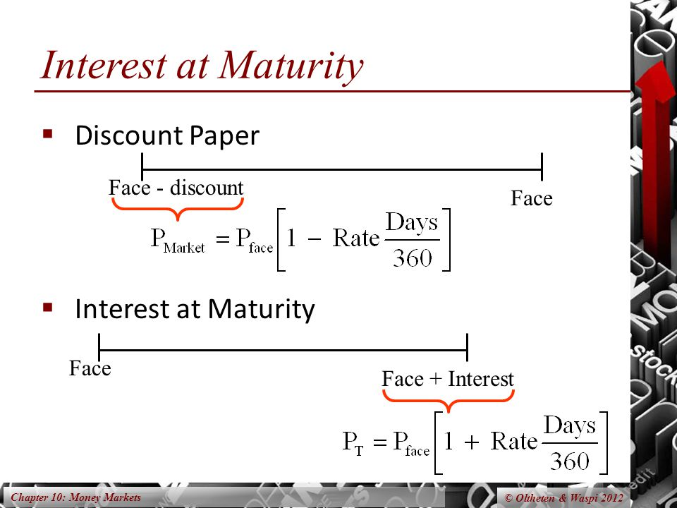 Chapter 10: Money Markets © Oltheten & Waspi 2012 Interest at Maturity Discount Paper Interest at Maturity Face Face + Interest Face - discount Face