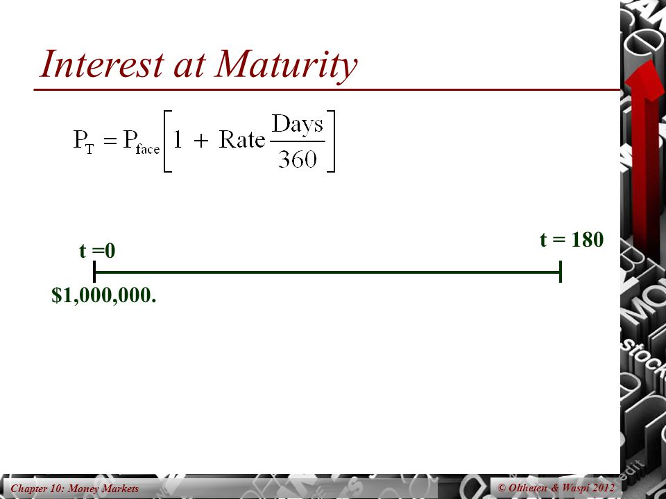 Chapter 10: Money Markets Interest at Maturity © Oltheten & Waspi 2012 t = 180 $1,000,000. t =0