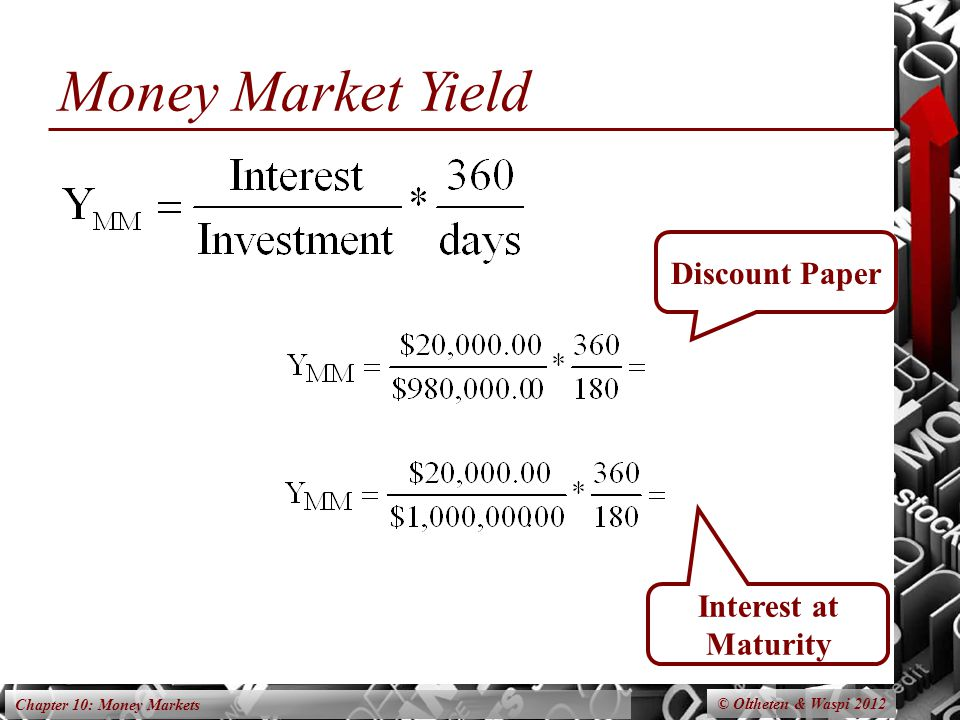 Chapter 10: Money Markets Money Market Yield © Oltheten & Waspi 2012 Discount Paper Interest at Maturity