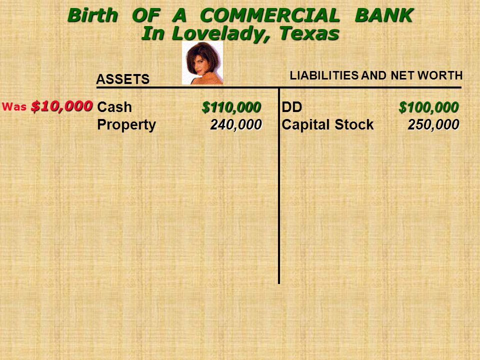 $ 10,000 Cash $ 10,000 240,000 Property 240,000 $250,000 Capital Stock $250,000 Birth OF A COMMERCIAL BANK In Lovelady, Texas ASSETS LIABILITIES AND N