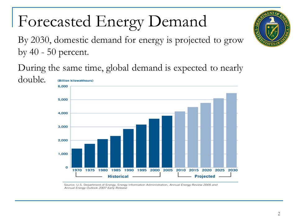 2 Forecasted Energy Demand By 2030, domestic demand for energy is projected to grow by 40 - 50 percent.
