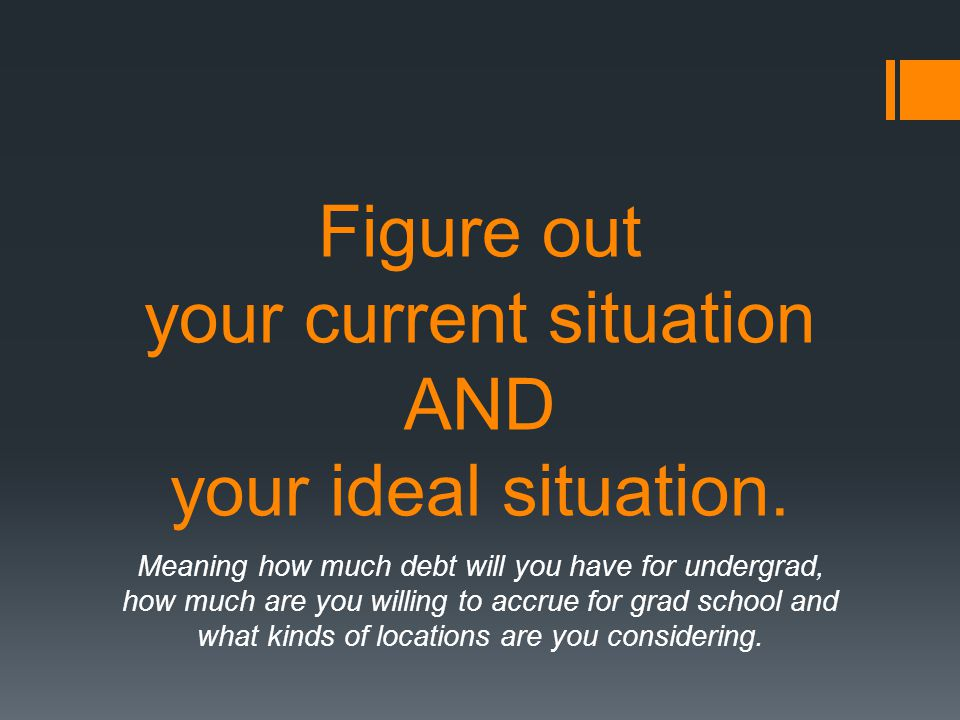 Figure out your current situation AND your ideal situation.