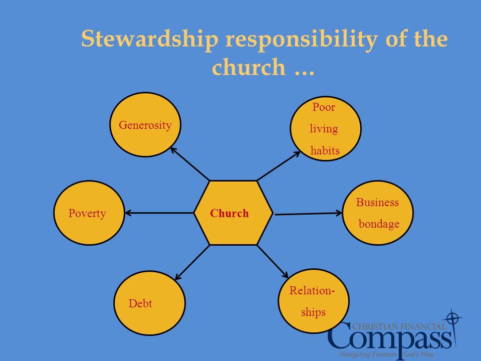 Stewardship responsibility of the church … Church Poor living habits Business bondage Generosity Poverty Debt Relation- ships