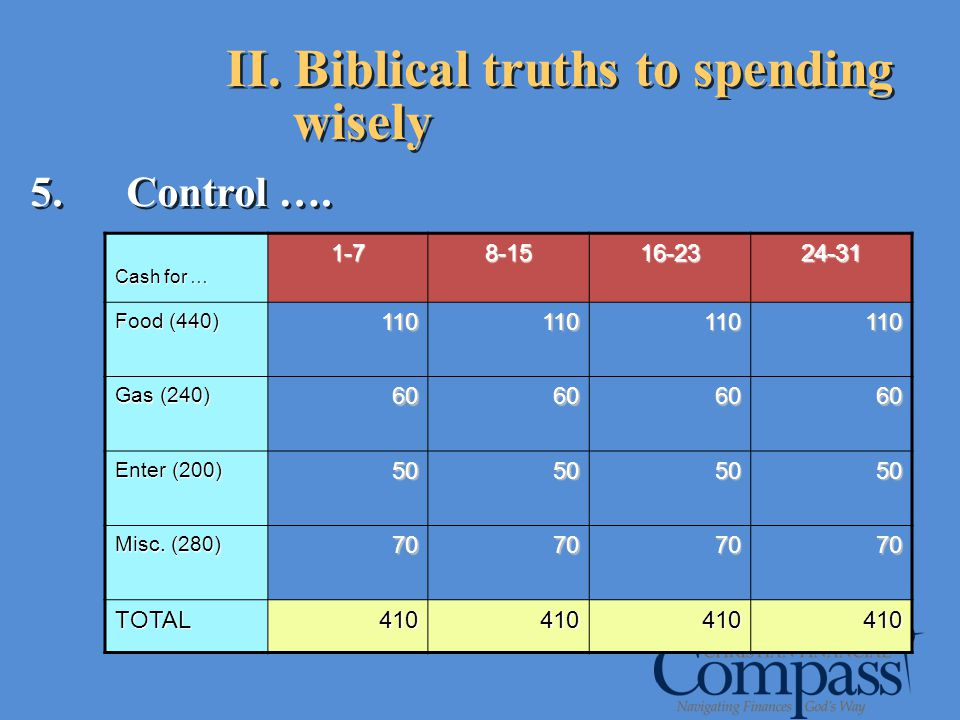 II. Biblical truths to spending wisely 5.Control …. Cash for … 1-78-1516-2324-31 Food (440) 110110110110 Gas (240) 60606060 Enter (200) 50505050 Misc.