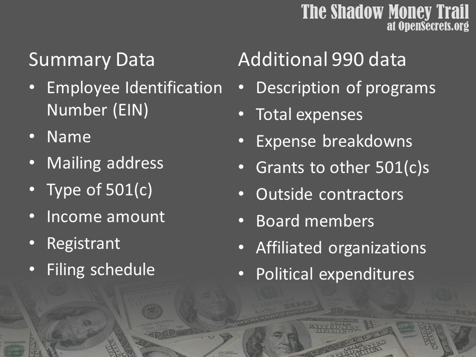 Summary Data Employee Identification Number (EIN) Name Mailing address Type of 501(c) Income amount Registrant Filing schedule Additional 990 data Description of programs Total expenses Expense breakdowns Grants to other 501(c)s Outside contractors Board members Affiliated organizations Political expenditures