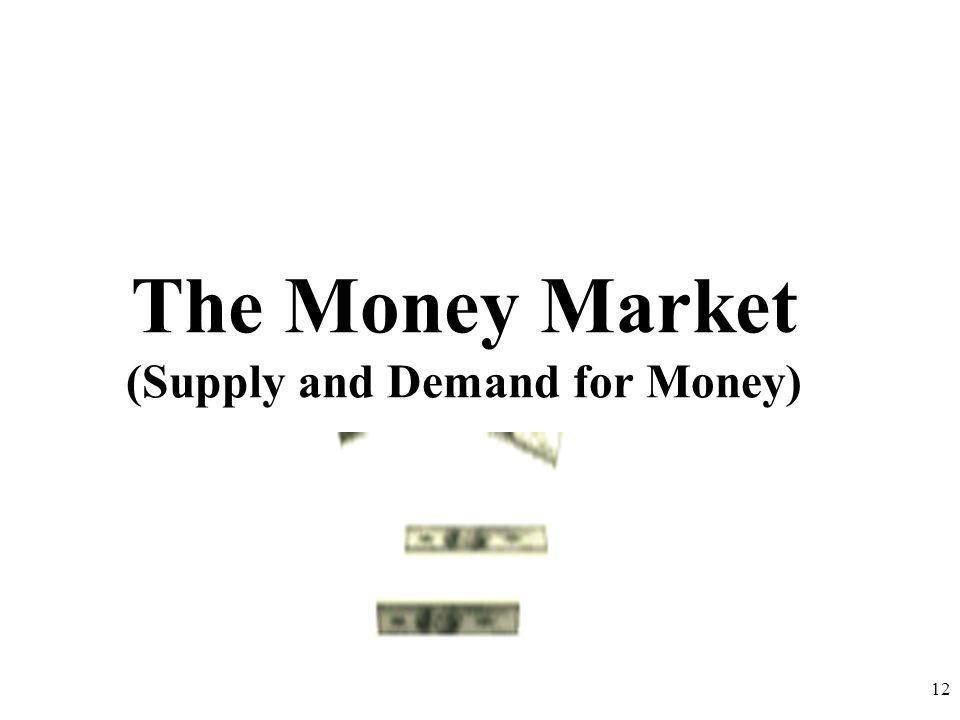 The Money Market (Supply and Demand for Money) 12