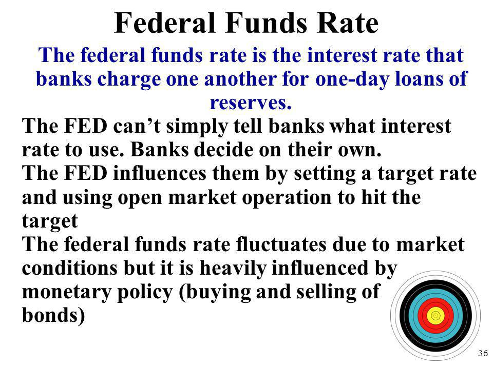 Federal Funds Rate 36 The federal funds rate is the interest rate that banks charge one another for one-day loans of reserves. The FED cant simply tel