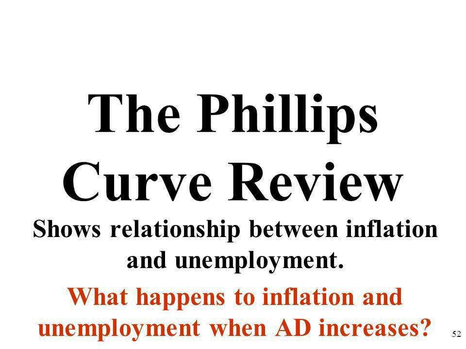 The Phillips Curve Review Shows relationship between inflation and unemployment. What happens to inflation and unemployment when AD increases? 52