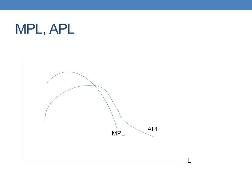 MPL, APL L MPL APL