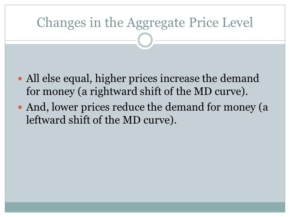 Changes in the Aggregate Price Level All else equal, higher prices increase the demand for money (a rightward shift of the MD curve). And, lower price