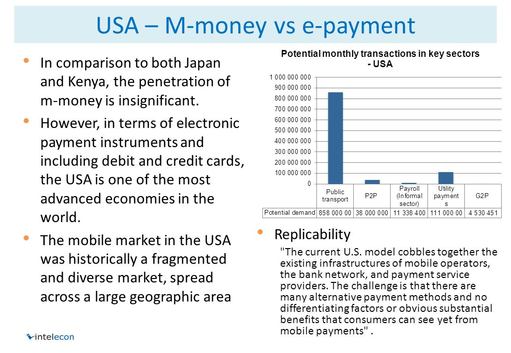 USA – M-money vs e-payment In comparison to both Japan and Kenya, the penetration of m-money is insignificant.