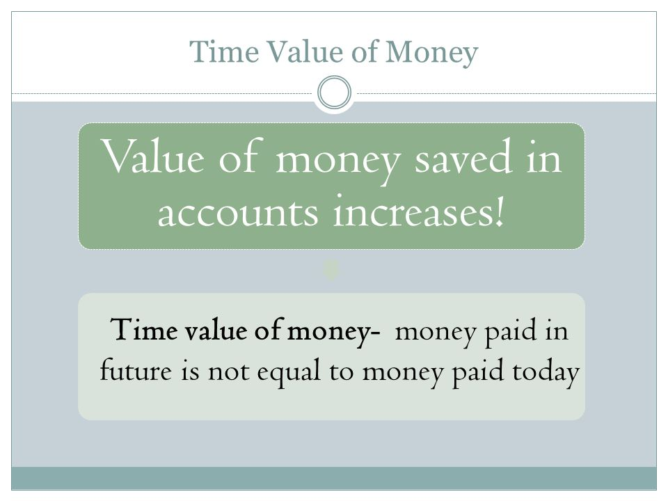 Time Value of Money Value of money saved in accounts increases.