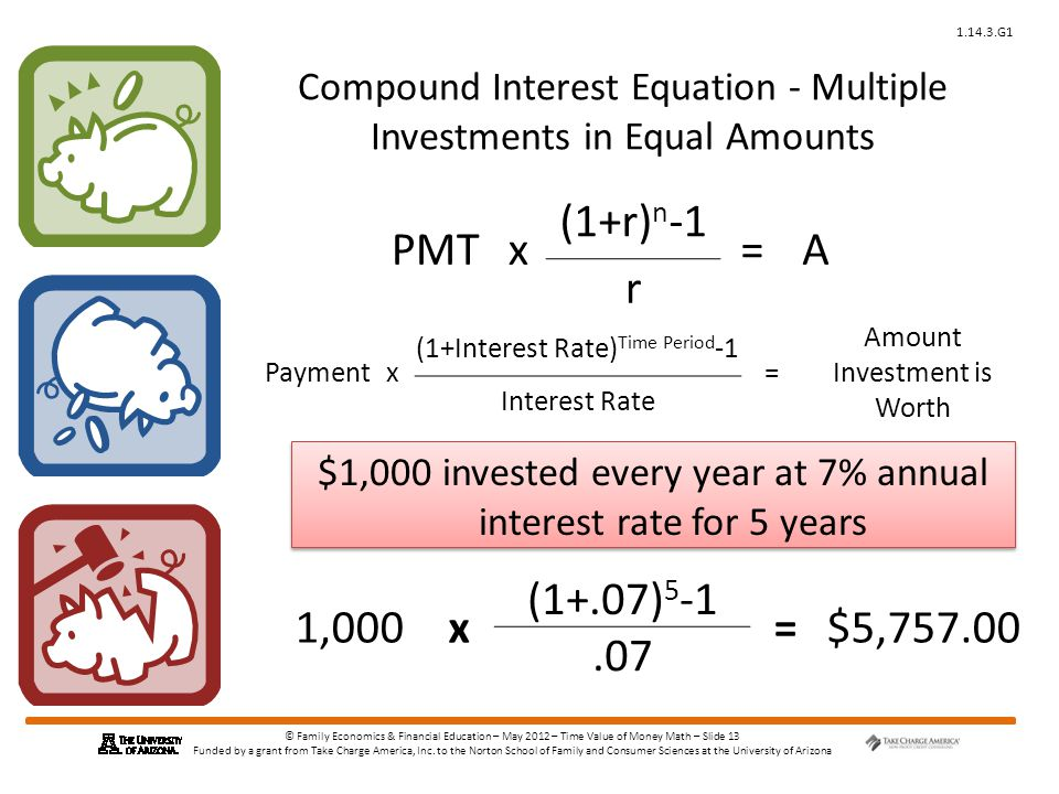 © Family Economics & Financial Education – May 2012 – Time Value of Money Math – Slide 13 Funded by a grant from Take Charge America, Inc. to the Nort