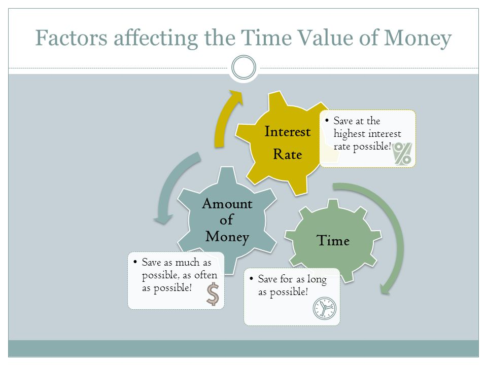 Factors affecting the Time Value of Money Time Save for as long as possible! Amount of Money Save as much as possible, as often as possible! Interest