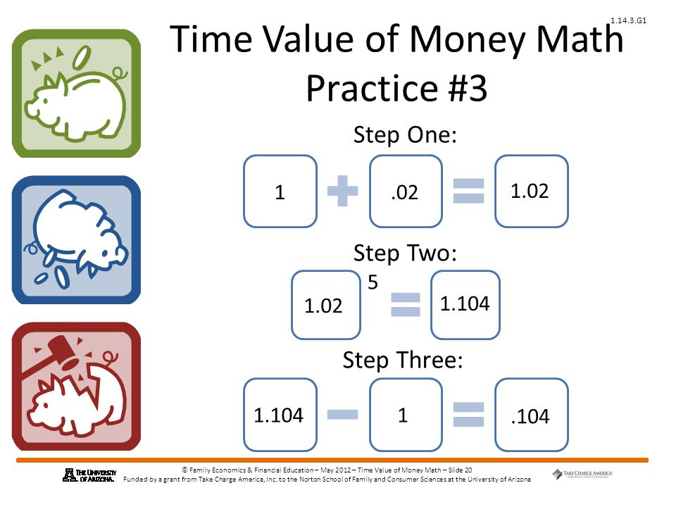 © Family Economics & Financial Education – May 2012 – Time Value of Money Math – Slide 20 Funded by a grant from Take Charge America, Inc.