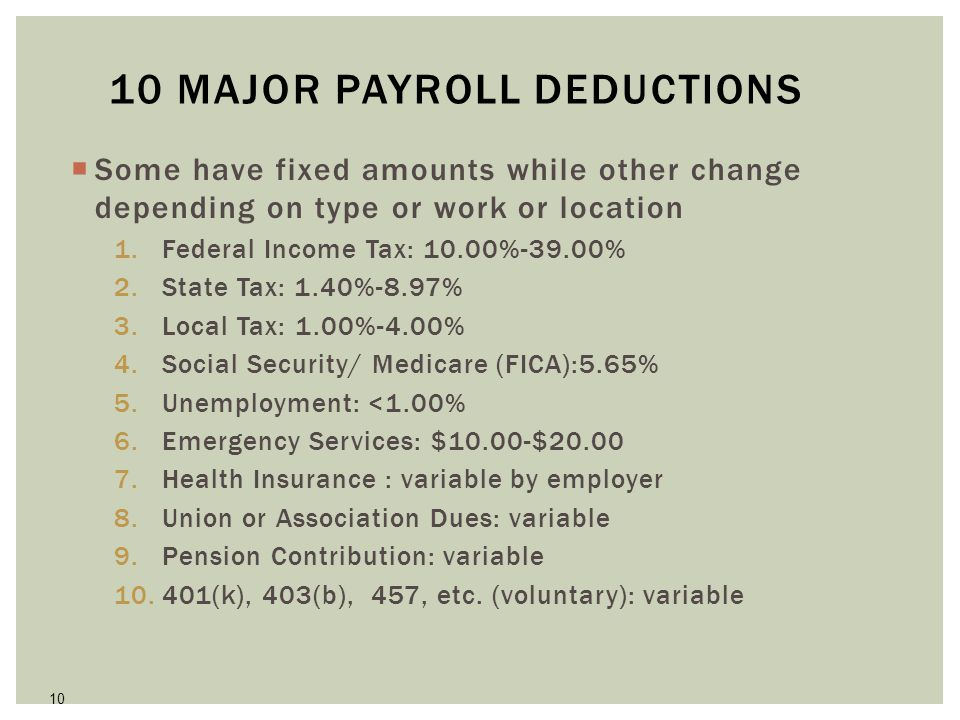 10 10 MAJOR PAYROLL DEDUCTIONS Some have fixed amounts while other change depending on type or work or location 1.Federal Income Tax: 10.00%-39.00% 2.State Tax: 1.40%-8.97% 3.Local Tax: 1.00%-4.00% 4.Social Security/ Medicare (FICA):5.65% 5.Unemployment: <1.00% 6.Emergency Services: $10.00-$20.00 7.Health Insurance : variable by employer 8.Union or Association Dues: variable 9.Pension Contribution: variable 10.401(k), 403(b), 457, etc.