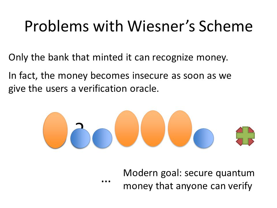 Problems with Wiesners Scheme ?. Only the bank that minted it can recognize money.