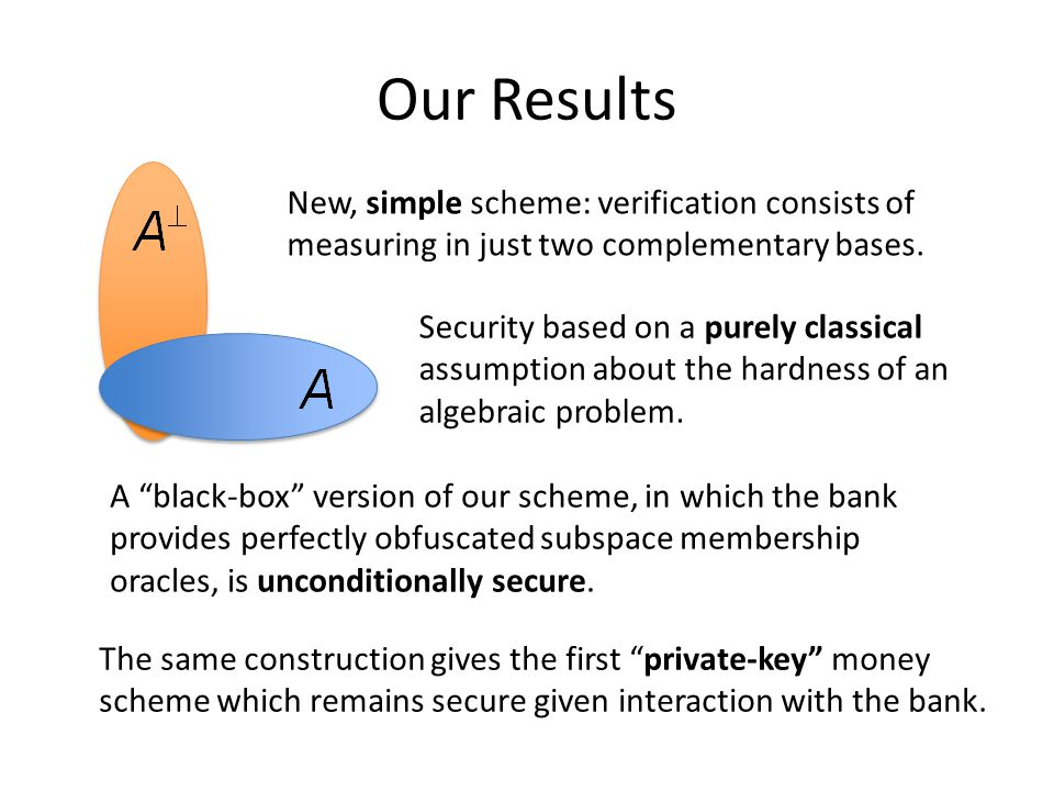 Our Results New, simple scheme: verification consists of measuring in just two complementary bases.
