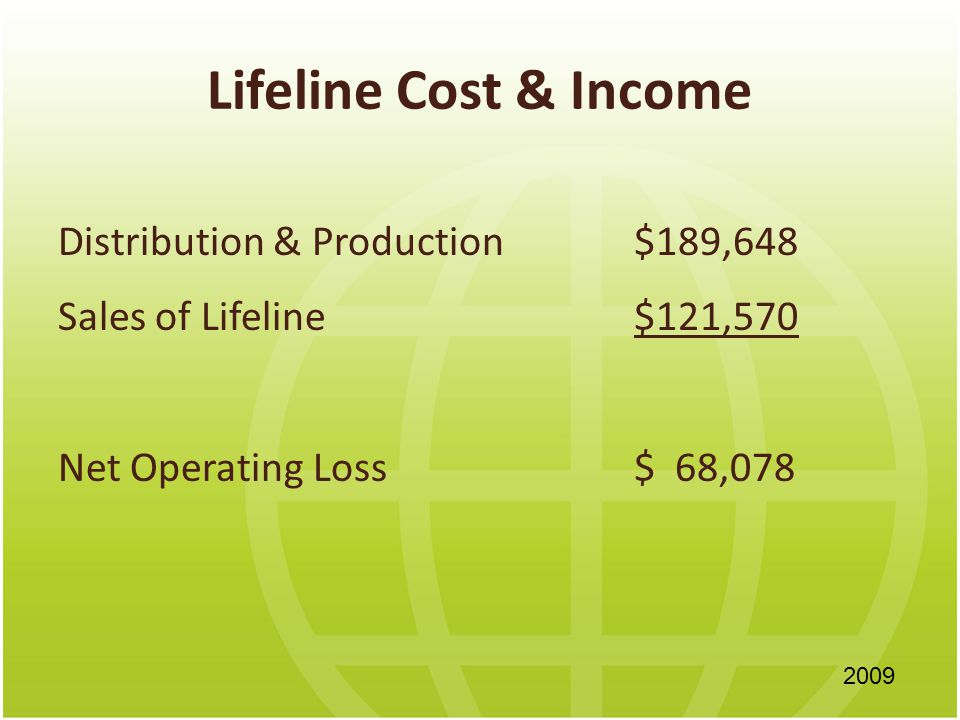 Lifeline Cost & Income Distribution & Production$189,648 Sales of Lifeline$121,570 Net Operating Loss$ 68,078 2009