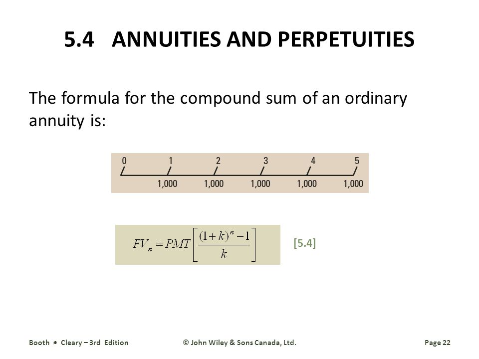 The formula for the compound sum of an ordinary annuity is: Booth Cleary – 3rd EditionPage 22© John Wiley & Sons Canada, Ltd.