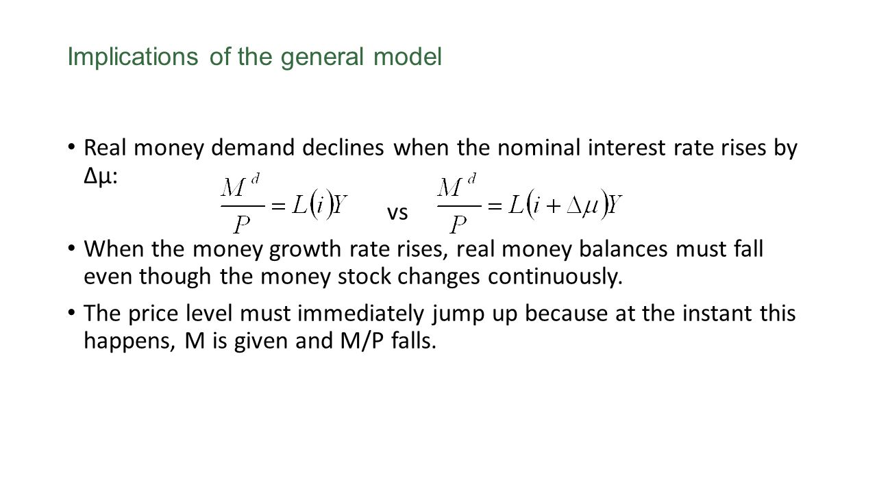 Real money demand declines when the nominal interest rate rises by Δμ: vs When the money growth rate rises, real money balances must fall even though