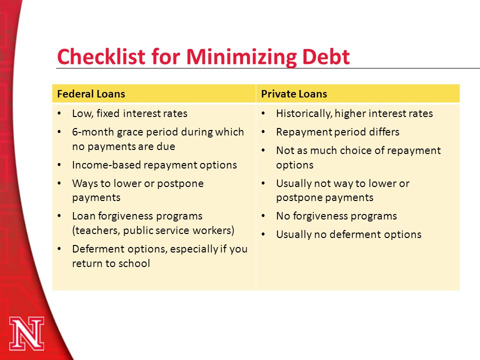 Checklist for Minimizing Debt Federal LoansPrivate Loans Low, fixed interest rates 6-month grace period during which no payments are due Income-based