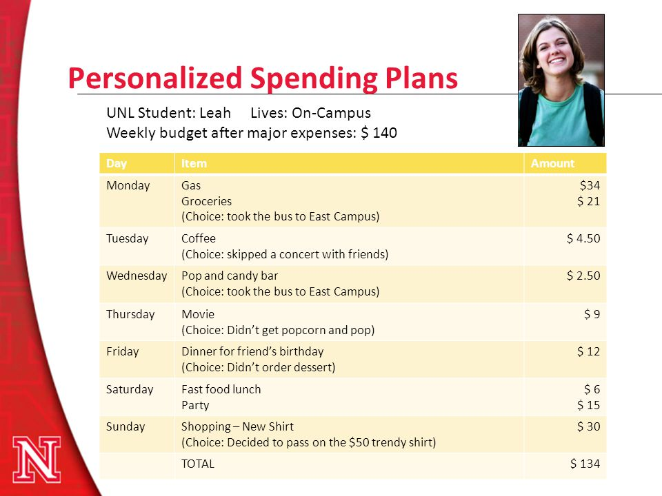 Personalized Spending Plans DayItemAmount MondayGas Groceries (Choice: took the bus to East Campus) $34 $ 21 TuesdayCoffee (Choice: skipped a concert