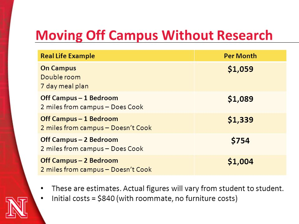 Moving Off Campus Without Research Real Life ExamplePer Month On Campus Double room 7 day meal plan $1,059 Off Campus – 1 Bedroom 2 miles from campus