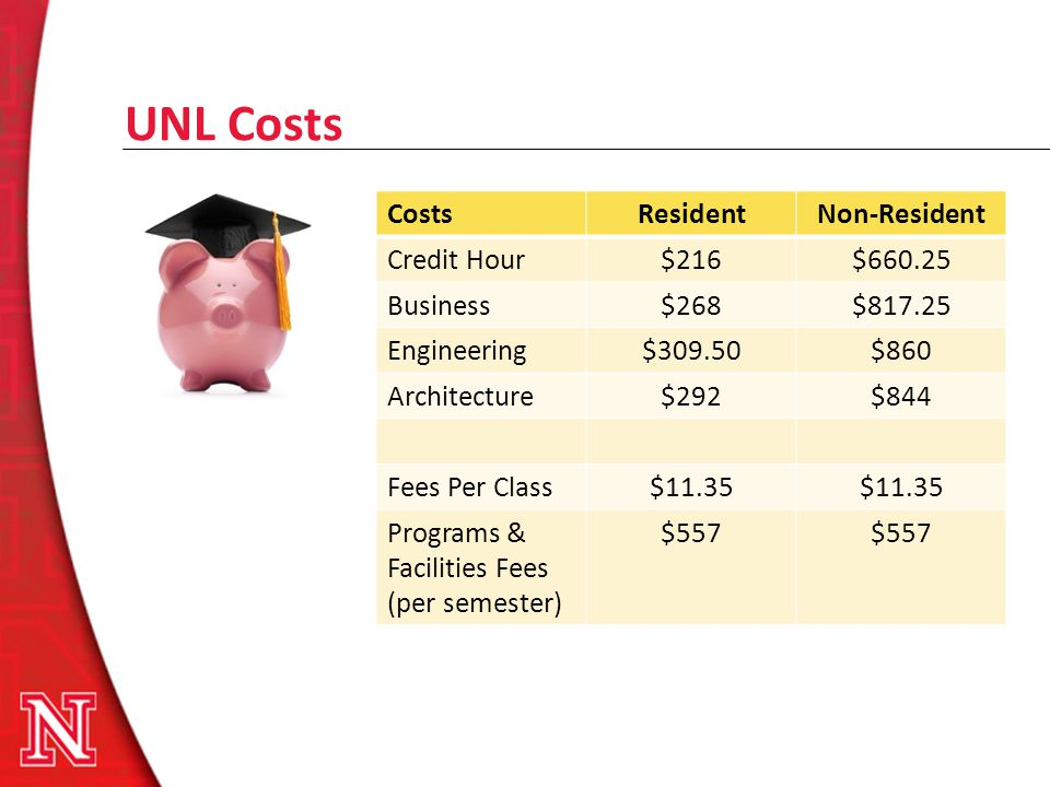 UNL Costs CostsResidentNon-Resident Credit Hour$216$660.25 Business$268$817.25 Engineering$309.50$860 Architecture$292$844 Fees Per Class$11.35 Progra