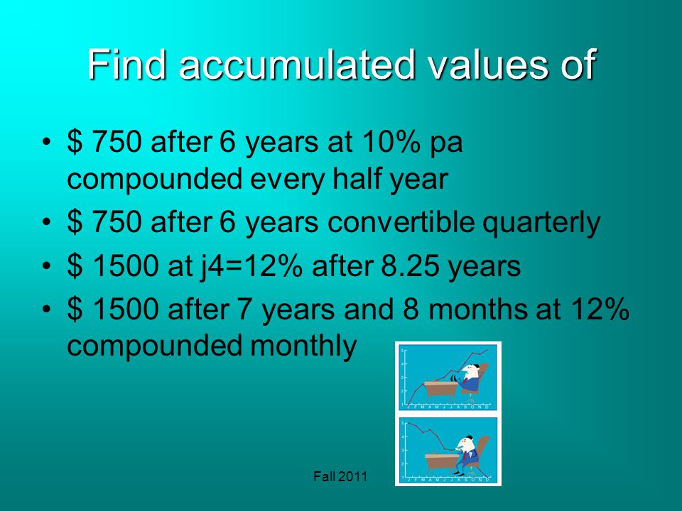Fall 2011 Find accumulated values of $ 750 after 6 years at 10% pa compounded every half year $ 750 after 6 years convertible quarterly $ 1500 at j4=12% after 8.25 years $ 1500 after 7 years and 8 months at 12% compounded monthly