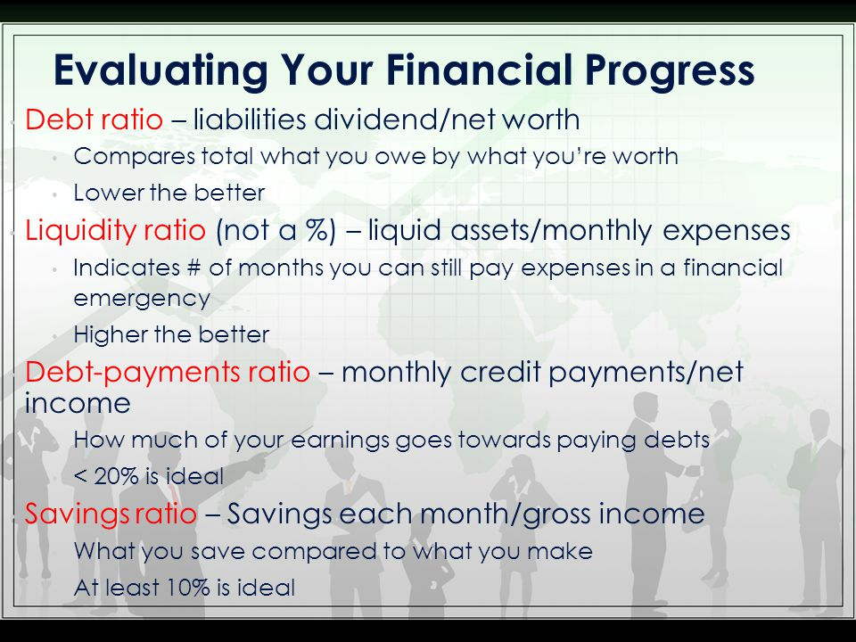 Debt ratio – liabilities dividend/net worth Compares total what you owe by what youre worth Lower the better Liquidity ratio (not a %) – liquid assets/monthly expenses Indicates # of months you can still pay expenses in a financial emergency Higher the better Debt-payments ratio – monthly credit payments/net income How much of your earnings goes towards paying debts < 20% is ideal Savings ratio – Savings each month/gross income What you save compared to what you make At least 10% is ideal Evaluating Your Financial Progress