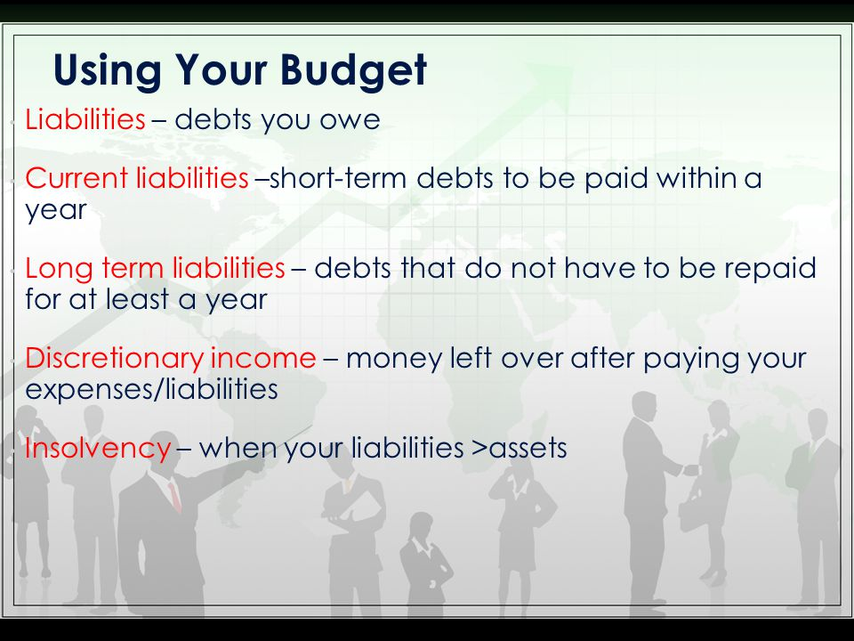 Liabilities – debts you owe Current liabilities –short-term debts to be paid within a year Long term liabilities – debts that do not have to be repaid