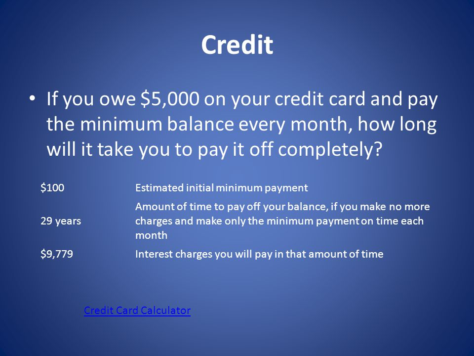 If you owe $5,000 on your credit card and pay the minimum balance every month, how long will it take you to pay it off completely? Credit Credit Card