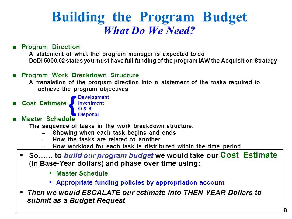 Advance Procurement LOT 2 20 ITEMS 5 5 5 5 $100M $300M $600M FY 1 FY 2 FY 3 FY 4 - $50M $200M Less Advance Procurement: Budget Request System: Budget Request Adv Proc: $50M $550M 19