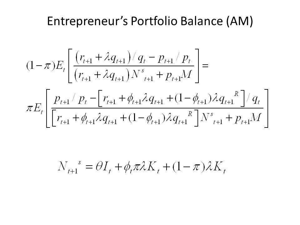 Entrepreneurs Portfolio Balance (AM)